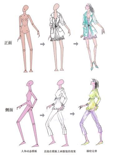 人体bb图_服装设计图人体动态造型模板的研发与运用 -《装饰》杂志官方 ...